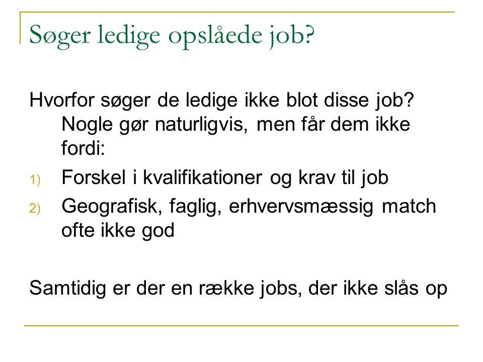 Søger ledige opslåede job. Hvorfor søger de ledige ikke blot disse job.