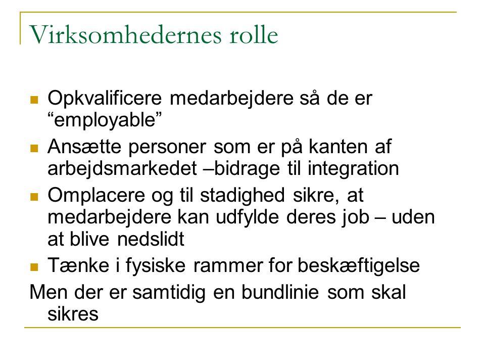 Virksomhedernes rolle  Opkvalificere medarbejdere så de er employable  Ansætte personer som er på kanten af arbejdsmarkedet –bidrage til integration  Omplacere og til stadighed sikre, at medarbejdere kan udfylde deres job – uden at blive nedslidt  Tænke i fysiske rammer for beskæftigelse Men der er samtidig en bundlinie som skal sikres