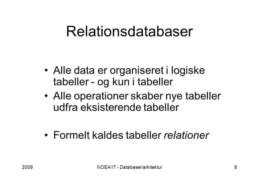 2009NOEA/IT - Databaser/arkitektur8 Relationsdatabaser •Alle data er organiseret i logiske tabeller - og kun i tabeller •Alle operationer skaber nye tabeller udfra eksisterende tabeller •Formelt kaldes tabeller relationer