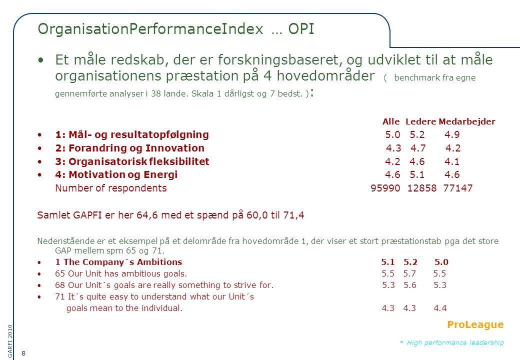 8 GARFI 2010 ProLeague - High performance leadership OrganisationPerformanceIndex … OPI •Et måle redskab, der er forskningsbaseret, og udviklet til at måle organisationens præstation på 4 hovedområder ( benchmark fra egne gennemførte analyser i 38 lande.