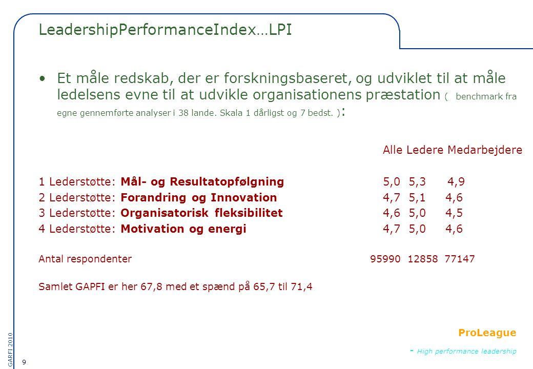 9 GARFI 2010 ProLeague - High performance leadership LeadershipPerformanceIndex…LPI •Et måle redskab, der er forskningsbaseret, og udviklet til at måle ledelsens evne til at udvikle organisationens præstation ( benchmark fra egne gennemførte analyser i 38 lande.