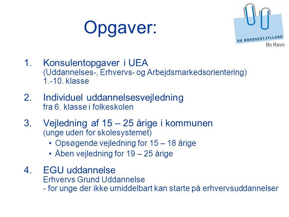 Bo Ravn Opgaver: 1.Konsulentopgaver i UEA (Uddannelses-, Erhvervs- og Arbejdsmarkedsorientering) 1.-10.