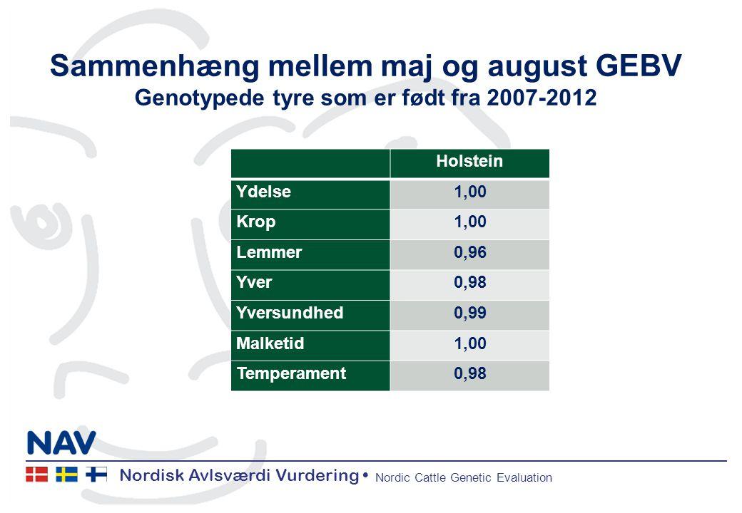 Nordisk Avlsværdi Vurdering • Nordic Cattle Genetic Evaluation Sammenhæng mellem maj og august GEBV Genotypede tyre som er født fra 2007-2012 Holstein Ydelse1,00 Krop1,00 Lemmer0,96 Yver0,98 Yversundhed0,99 Malketid1,00 Temperament0,98