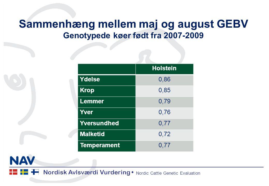 Nordisk Avlsværdi Vurdering • Nordic Cattle Genetic Evaluation Sammenhæng mellem maj og august GEBV Genotypede køer født fra 2007-2009 Holstein Ydelse0,86 Krop0,85 Lemmer0,79 Yver0,76 Yversundhed0,77 Malketid0,72 Temperament0,77