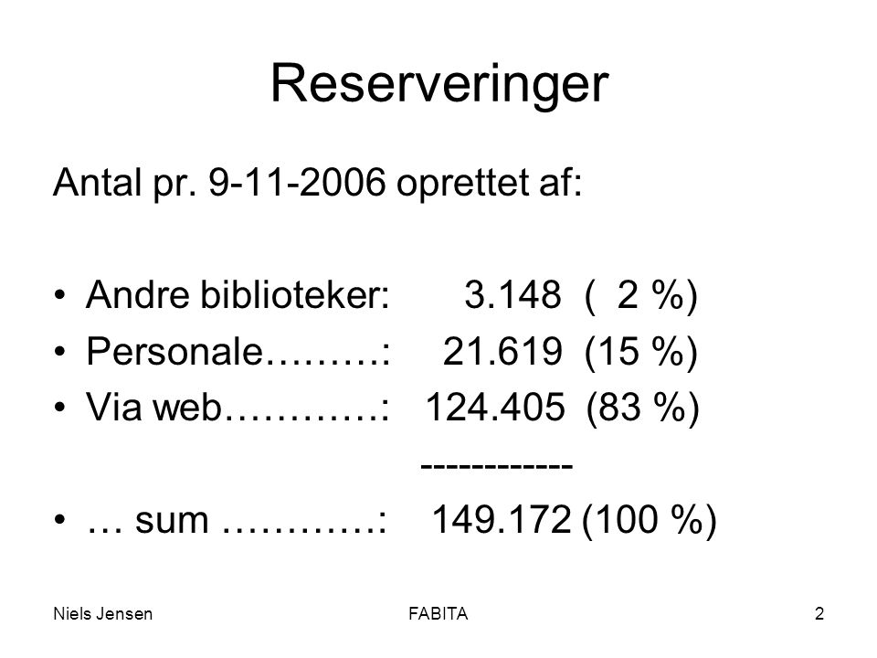 Niels JensenFABITA2 Reserveringer Antal pr.