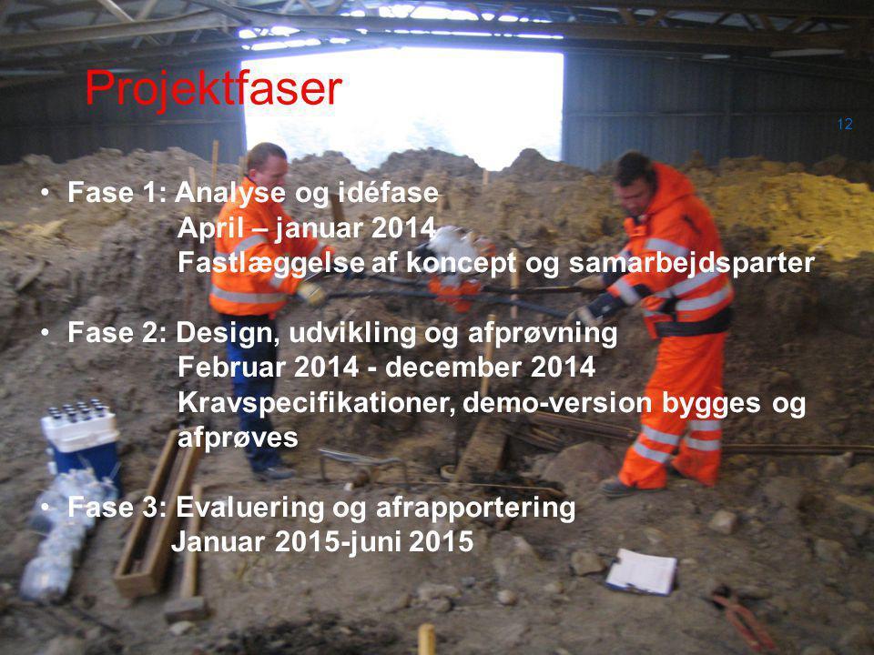 12 Projektfaser •Fase 1: Analyse og idéfase April – januar 2014 Fastlæggelse af koncept og samarbejdsparter •Fase 2: Design, udvikling og afprøvning Februar 2014 - december 2014 Kravspecifikationer, demo-version bygges og afprøves •Fase 3: Evaluering og afrapportering Januar 2015-juni 2015