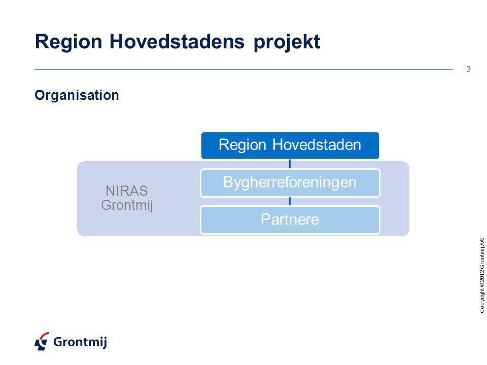 Copyright © 2012 Grontmij A/S Region Hovedstadens projekt 3 NIRAS Grontmij Region HovedstadenBygherreforeningenPartnere Organisation
