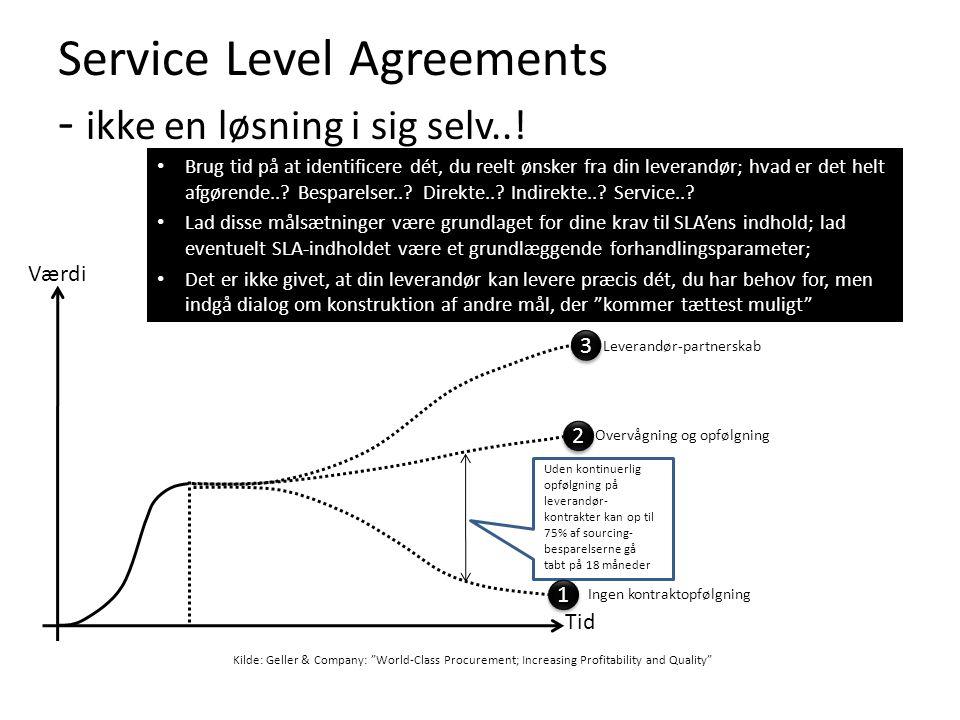 Service Level Agreements - ikke en løsning i sig selv..! Værdi Tid U Uden kontinuerlig opfølgning på leverandør- kontrakter kan op til 75% af sourcing