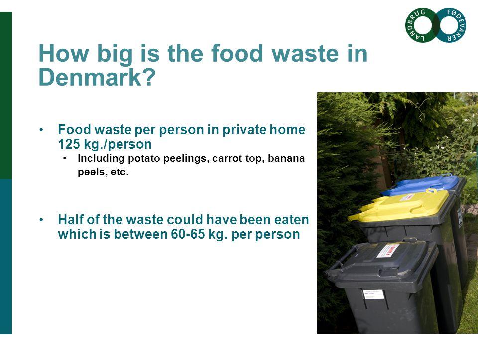 Brødtekst her Brødtekst starter uden bullets, hvis du vil have bullets brug Forøge / Formindske indryk for at få de forskellige niveauer frem Overskrift her How big is the food waste in Denmark.
