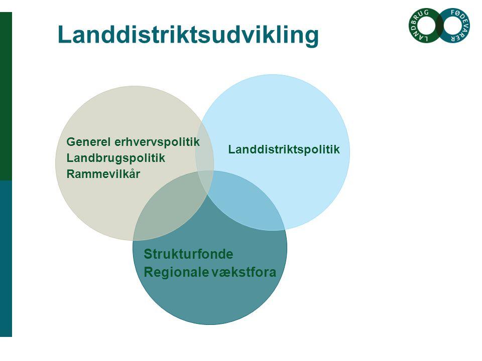 Generel erhvervspolitik Landbrugspolitik Rammevilkår Landdistriktspolitik Strukturfonde Regionale vækstfora Landdistriktsudvikling