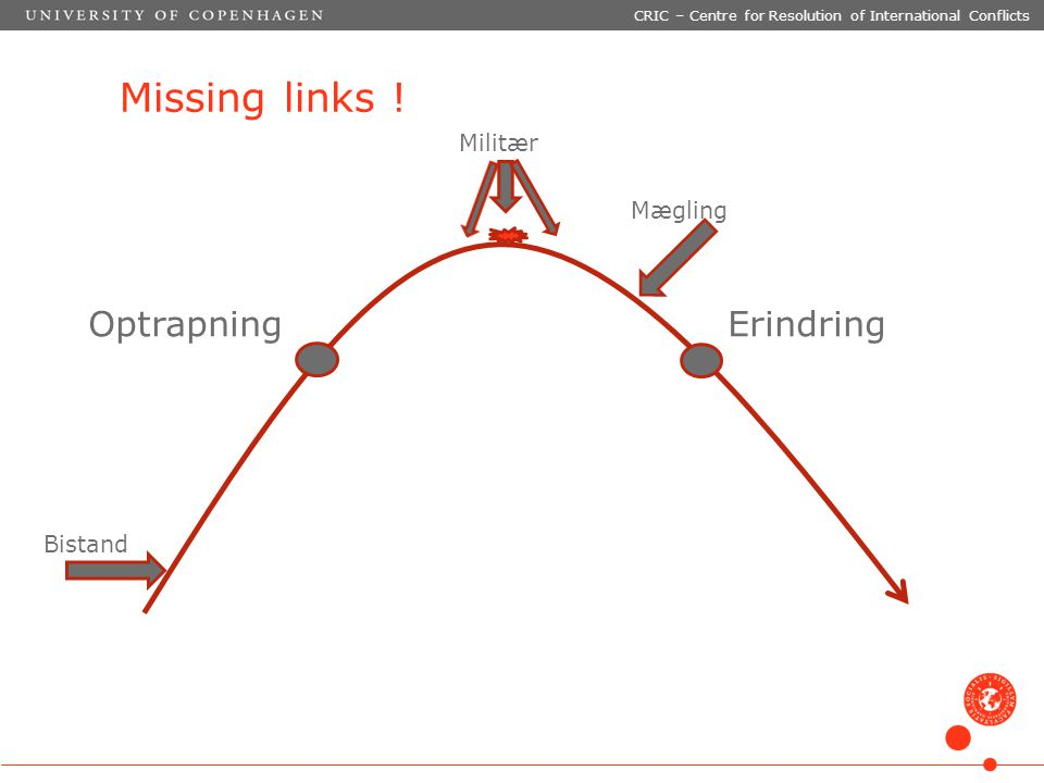 Missing links .