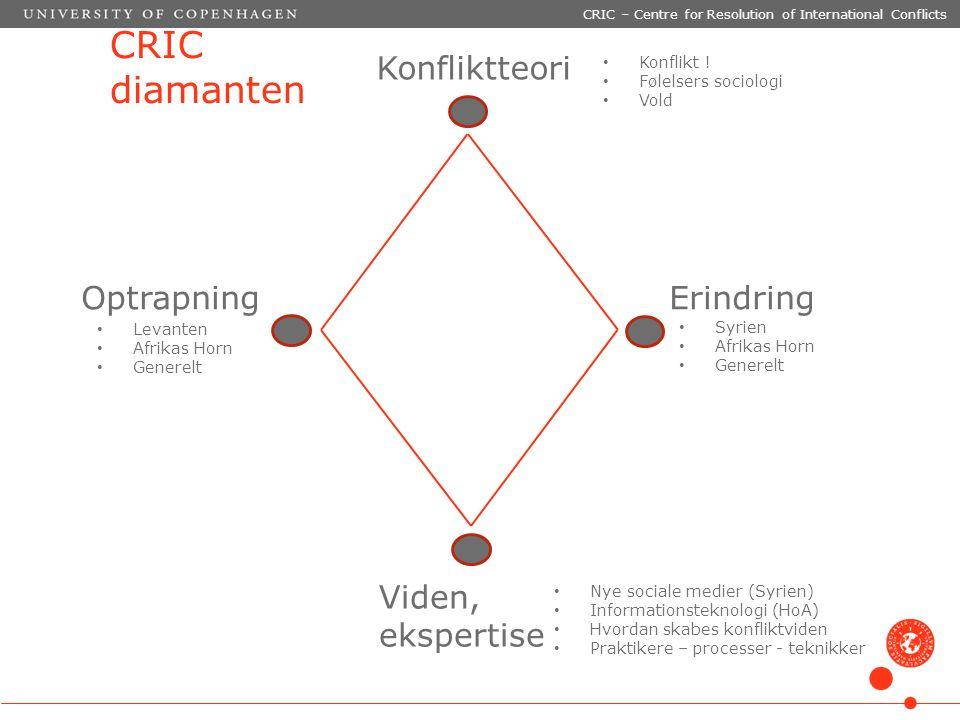 CRIC diamanten Optrapning Erindring Konfliktteori Viden, ekspertise • Konflikt .