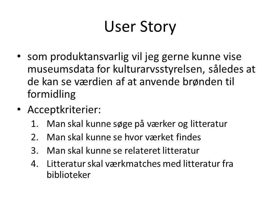 User Story • som produktansvarlig vil jeg gerne kunne vise museumsdata for kulturarvsstyrelsen, således at de kan se værdien af at anvende brønden til formidling • Acceptkriterier: 1.Man skal kunne søge på værker og litteratur 2.Man skal kunne se hvor værket findes 3.Man skal kunne se relateret litteratur 4.Litteratur skal værkmatches med litteratur fra biblioteker