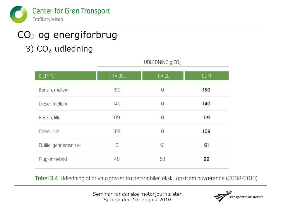 CO 2 og energiforbrug 3) CO 2 udledning Seminar for danske motorjournalister Sprogø den 16.