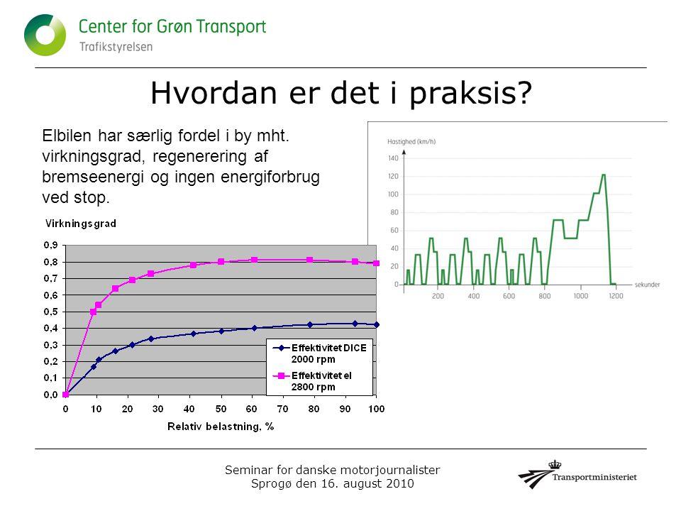 Hvordan er det i praksis. Seminar for danske motorjournalister Sprogø den 16.