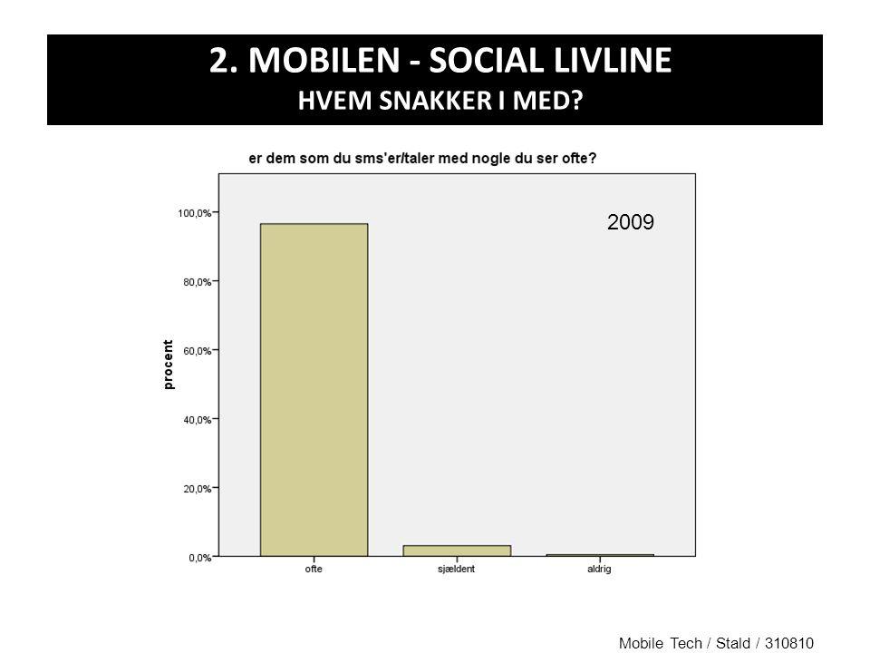 2. MOBILEN - SOCIAL LIVLINE HVEM SNAKKER I MED Mobile Tech / Stald / 310810 2009