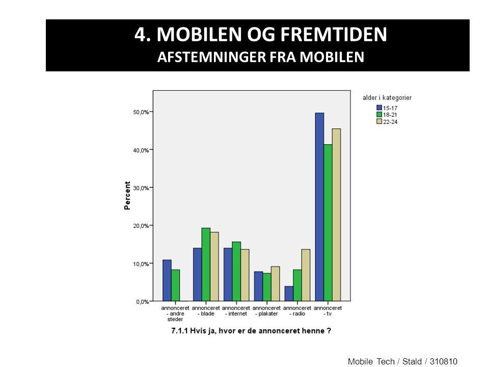 4. MOBILEN OG FREMTIDEN AFSTEMNINGER FRA MOBILEN Mobile Tech / Stald / 310810
