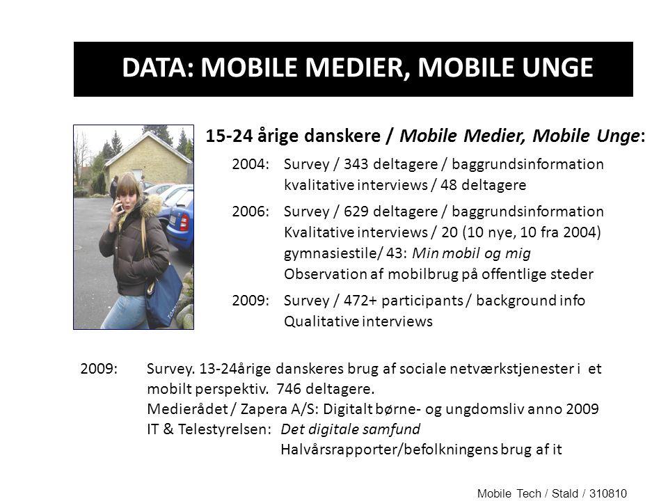 DATA: MOBILE MEDIER, MOBILE UNGE 15-24 årige danskere / Mobile Medier, Mobile Unge: 2004: Survey / 343 deltagere / baggrundsinformation kvalitative interviews / 48 deltagere 2006: Survey / 629 deltagere / baggrundsinformation Kvalitative interviews / 20 (10 nye, 10 fra 2004) gymnasiestile/ 43: Min mobil og mig Observation af mobilbrug på offentlige steder 2009: Survey / 472+ participants / background info Qualitative interviews Mobile Tech / Stald / 310810 2009:Survey.