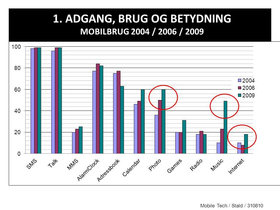 1. ADGANG, BRUG OG BETYDNING MOBILBRUG 2004 / 2006 / 2009 Mobile Tech / Stald / 310810