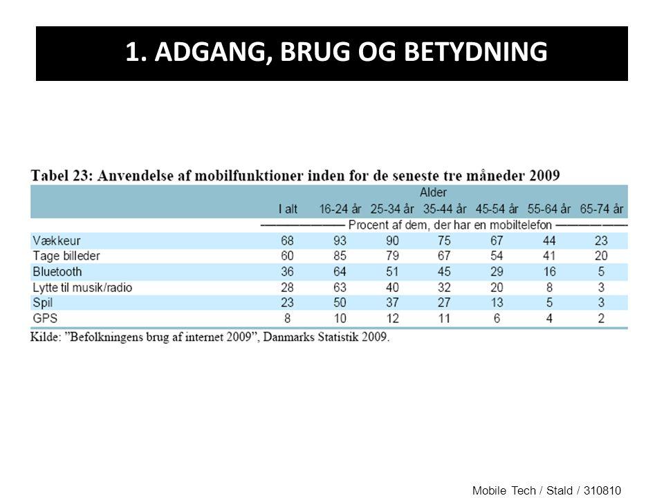 1. ADGANG, BRUG OG BETYDNING Mobile Tech / Stald / 310810