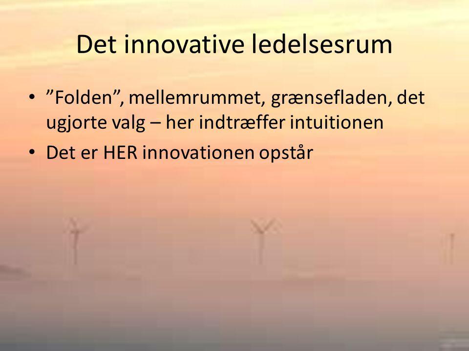 Det innovative ledelsesrum • Folden , mellemrummet, grænsefladen, det ugjorte valg – her indtræffer intuitionen • Det er HER innovationen opstår