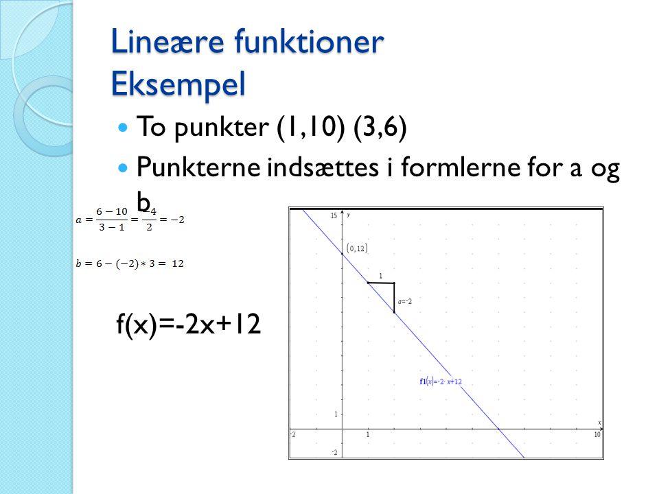 Lineære funktioner Eksempel  To punkter (1,10) (3,6)  Punkterne indsættes i formlerne for a og b f(x)=-2x+12
