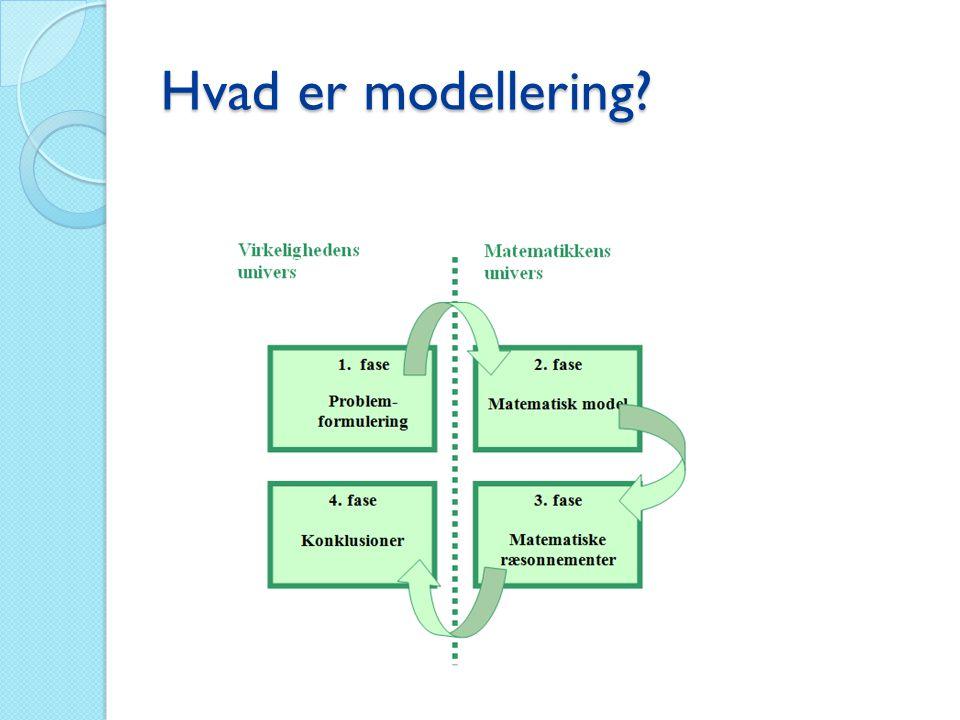Hvad er modellering?