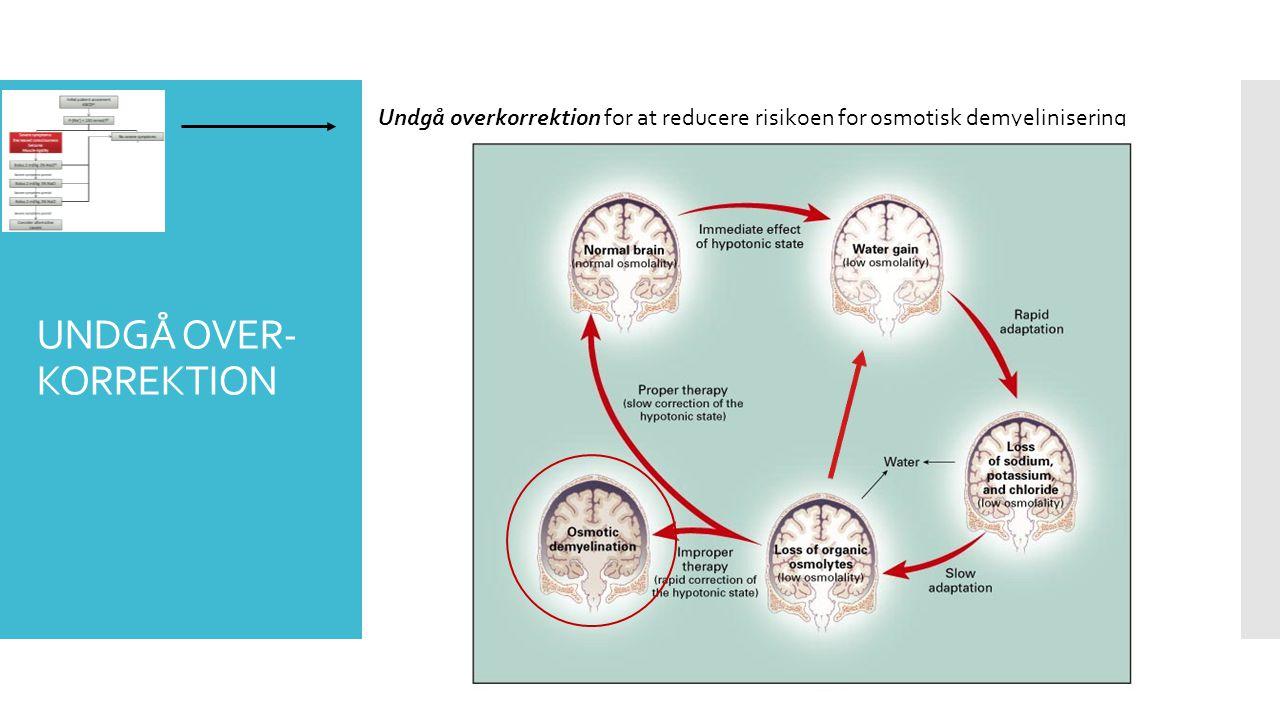 UNDGÅ OVER- KORREKTION Undgå overkorrektion for at reducere risikoen for osmotisk demyelinisering