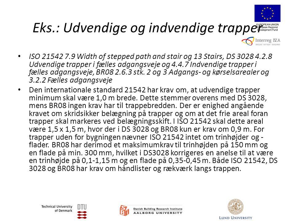 Eks.: Udvendige og indvendige trapper • ISO 21542 7.9 Width of stepped path and stair og 13 Stairs, DS 3028 4.2.8 Udvendige trapper i fælles adgangsveje og 4.4.7 Indvendige trapper i fælles adgangsveje, BR08 2.6.3 stk.