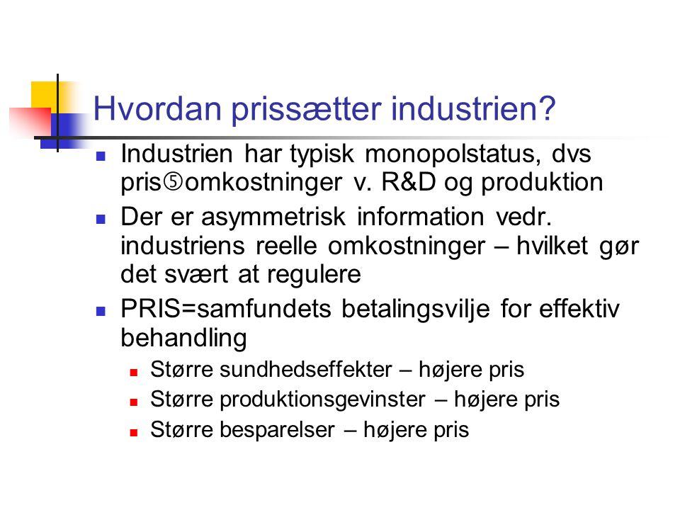 Hvordan prissætter industrien.  Industrien har typisk monopolstatus, dvs pris  omkostninger v.