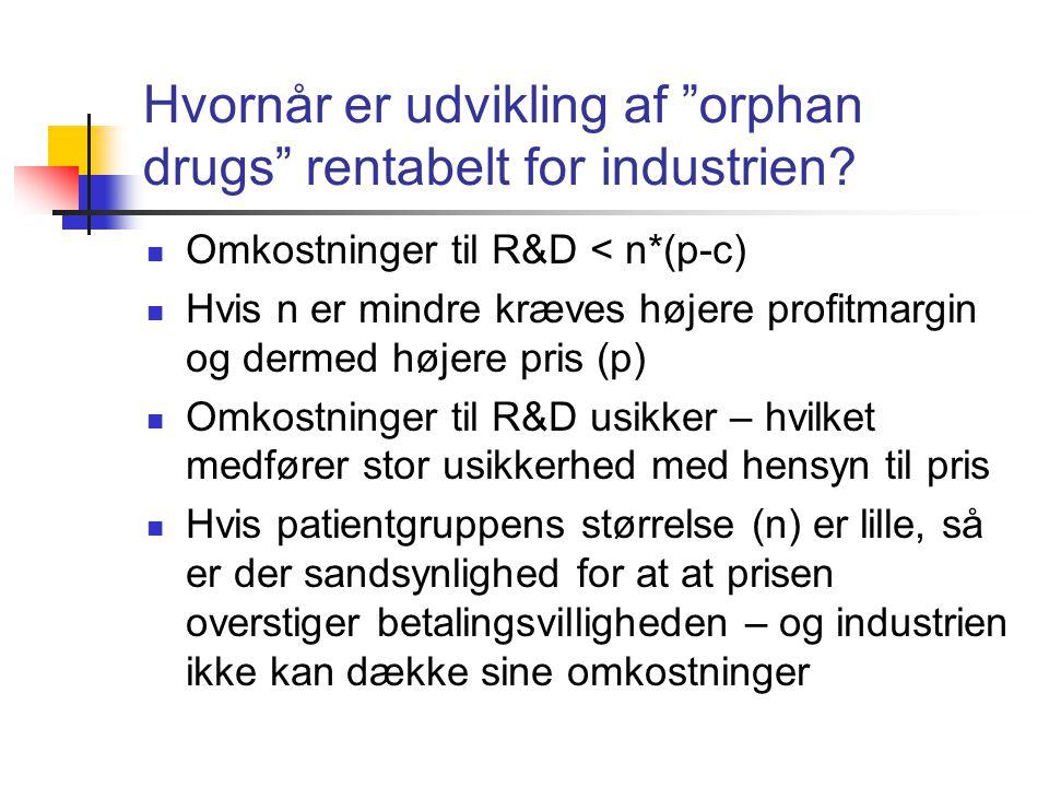 Hvornår er udvikling af orphan drugs rentabelt for industrien.