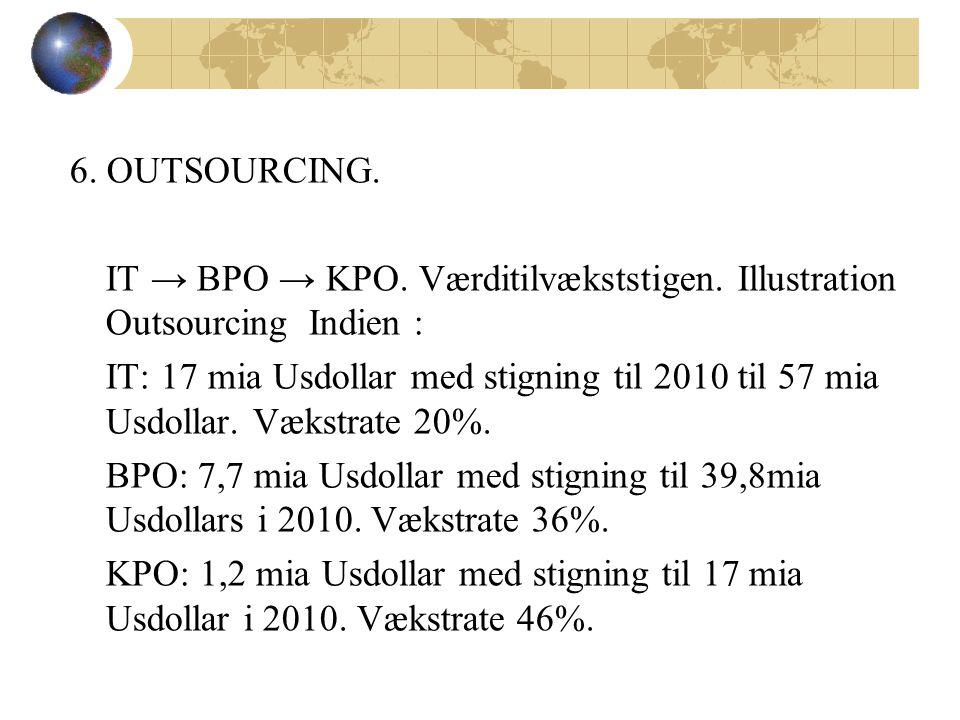 6. OUTSOURCING. IT → BPO → KPO. Værditilvækststigen.