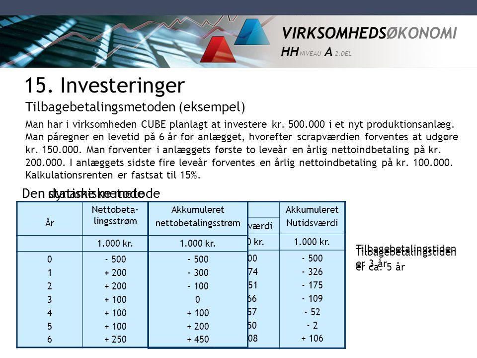 VIRKSOMHEDSØKONOMI HH NIVEAU A 2.DEL 15. Investeringer Man har i virksomheden CUBE planlagt at investere kr. 500.000 i et nyt produktionsanlæg. Man på