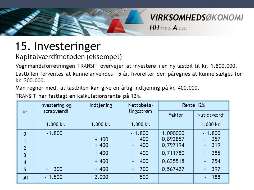 VIRKSOMHEDSØKONOMI HH NIVEAU A 2.DEL 15. Investeringer Vognmandsforretningen TRANSIT overvejer at investere i en ny lastbil til kr. 1.800.000. Kapital