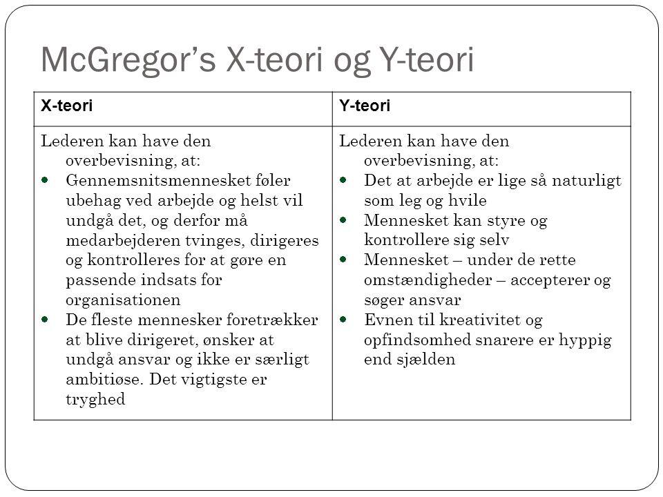 McGregor's X-teori og Y-teori X-teoriY-teori Lederen kan have den overbevisning, at:  Gennemsnitsmennesket føler ubehag ved arbejde og helst vil undg