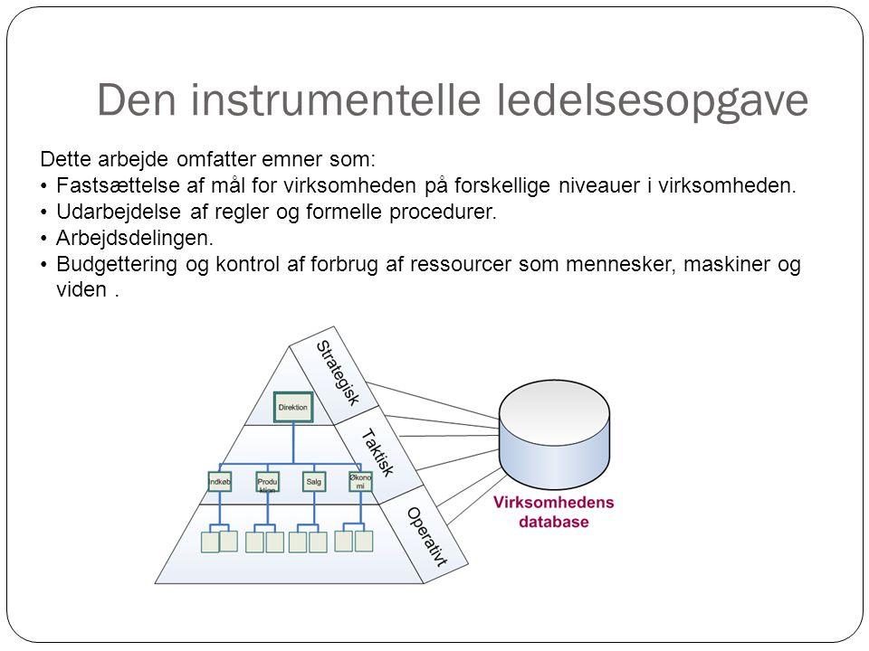 Den instrumentelle ledelsesopgave 9 Dette arbejde omfatter emner som: •Fastsættelse af mål for virksomheden på forskellige niveauer i virksomheden. •U