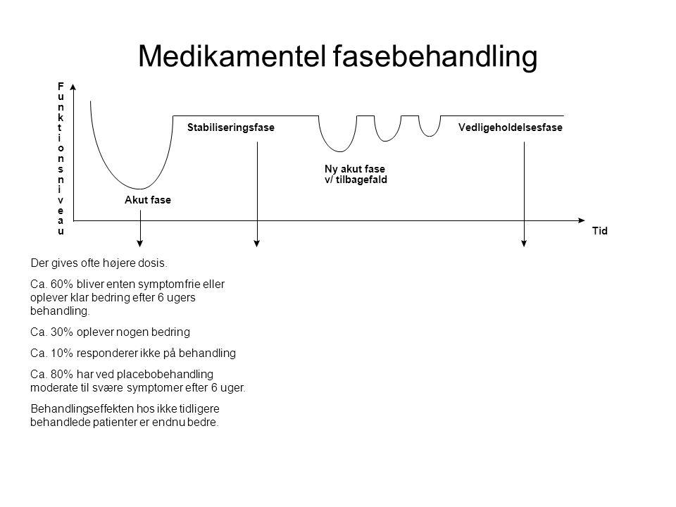 F u n k t StabiliseringsfaseVedligeholdelsesfase i o n s Ny akut fase n v/ tilbagefald i v Akut fase e a u Tid Medikamentel fasebehandling Der gives ofte højere dosis.