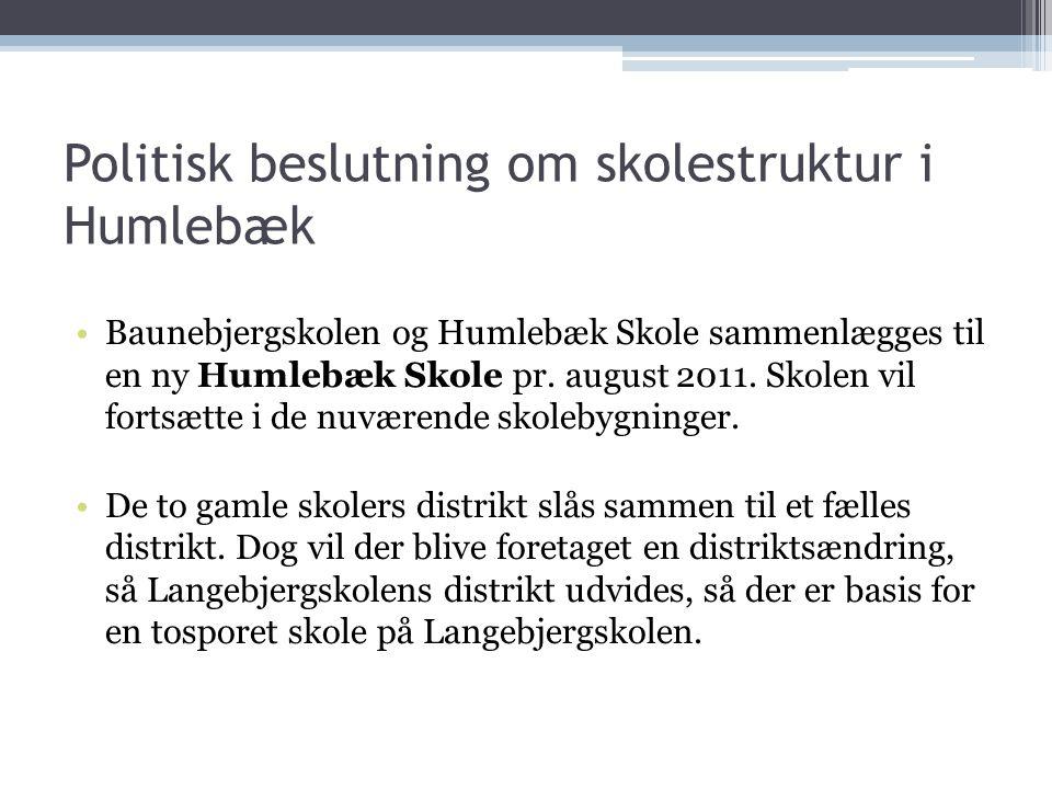 Politisk beslutning om skolestruktur i Humlebæk •Baunebjergskolen og Humlebæk Skole sammenlægges til en ny Humlebæk Skole pr.