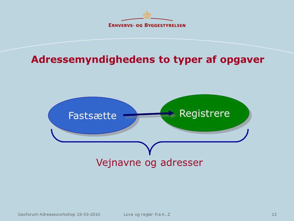13Geoforum Adresseworkshop 25-03-2010Love og regler fra A..Z Adressemyndighedens to typer af opgaver Fastsætte Registrere Vejnavne og adresser