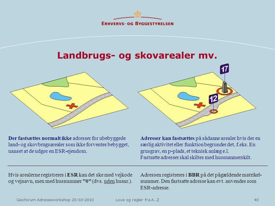 40Geoforum Adresseworkshop 25-03-2010Love og regler fra A..Z Landbrugs- og skovarealer mv.