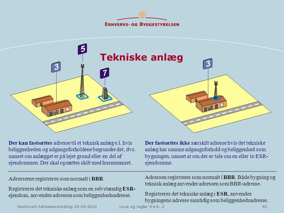 41Geoforum Adresseworkshop 25-03-2010Love og regler fra A..Z Tekniske anlæg Der kan fastsættes adresse til et teknisk anlæg e.l.