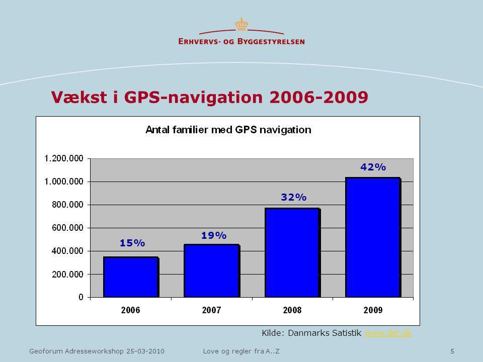 5Geoforum Adresseworkshop 25-03-2010Love og regler fra A..Z Vækst i GPS-navigation 2006-2009 42% 15% 32% 19% Kilde: Danmarks Satistik www.dst.dkwww.dst.dk