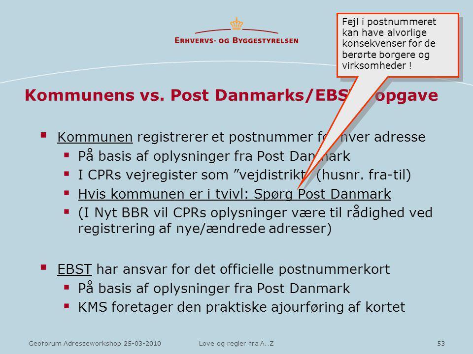 53Geoforum Adresseworkshop 25-03-2010Love og regler fra A..Z Kommunens vs.