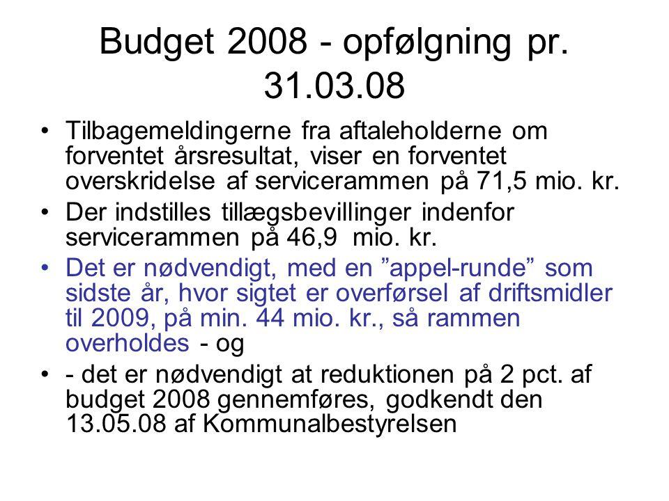 Budget 2008 - opfølgning pr.