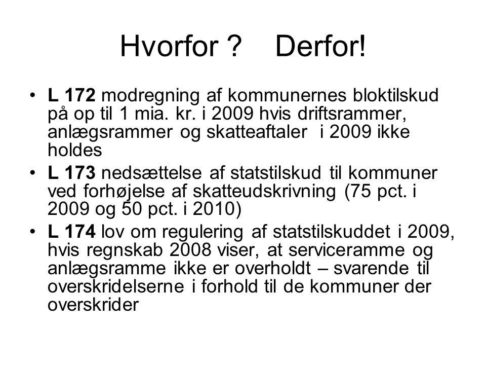Hvorfor . Derfor. •L 172 modregning af kommunernes bloktilskud på op til 1 mia.