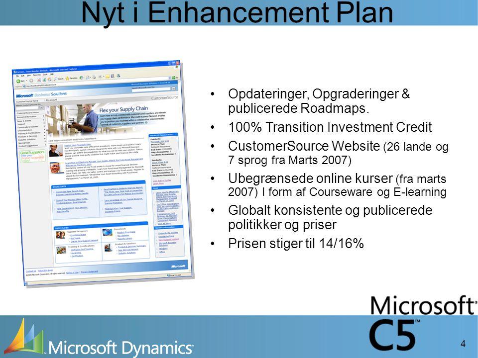 4 Nyt i Enhancement Plan •Opdateringer, Opgraderinger & publicerede Roadmaps.
