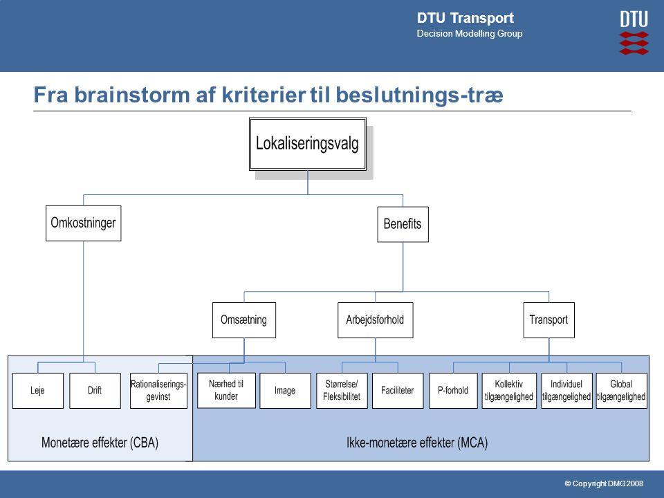 © Copyright DMG 2008 DTU Transport Decision Modelling Group Fra brainstorm af kriterier til beslutnings-træ