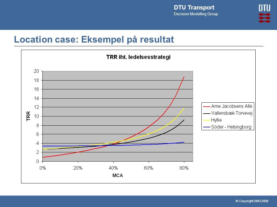© Copyright DMG 2008 DTU Transport Decision Modelling Group Location case: Eksempel på resultat