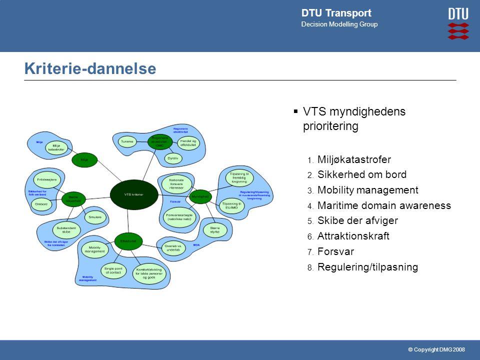 © Copyright DMG 2008 DTU Transport Decision Modelling Group Kriterie-dannelse  VTS myndighedens prioritering 1.