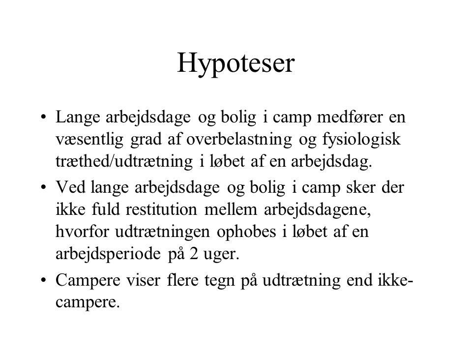 Hypoteser •Lange arbejdsdage og bolig i camp medfører en væsentlig grad af overbelastning og fysiologisk træthed/udtrætning i løbet af en arbejdsdag.